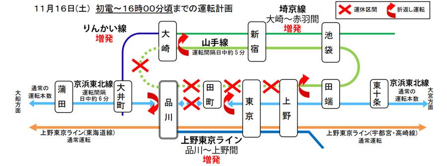 山手線|京浜東北線|線路切替工事|11月16日初電~16時までの運転計画図|