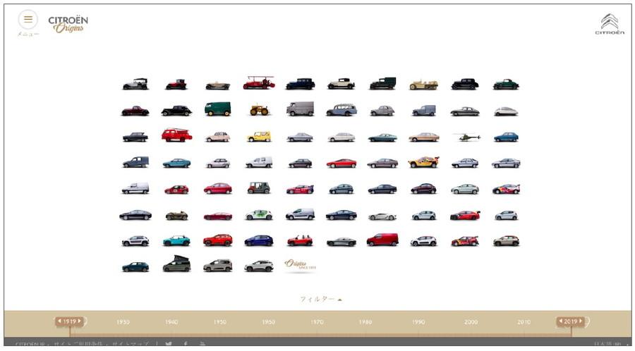 シトロエン・オリジン・バーチャルミュージアムでは、75台の歴代モデルをさまざまな角度から見ることができる。