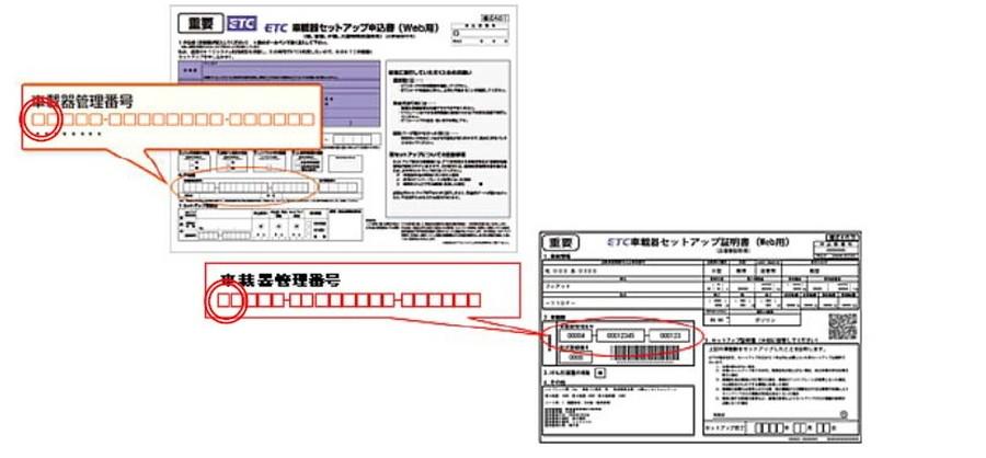 新旧セキュリティ対応車載器識別方法②:車載器セットアップ申込書・車載器セットアップ証明書に記載されている管理番号で確認する。