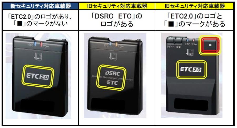 新旧セキュリティ対応車載器判別方法④:車載器の識別マークで確認する。