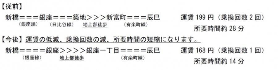 虎ノ門ヒルズ駅|開業|東京メトロ|日比谷線|乗換駅|新橋駅~辰巳駅への運賃と所要時間
