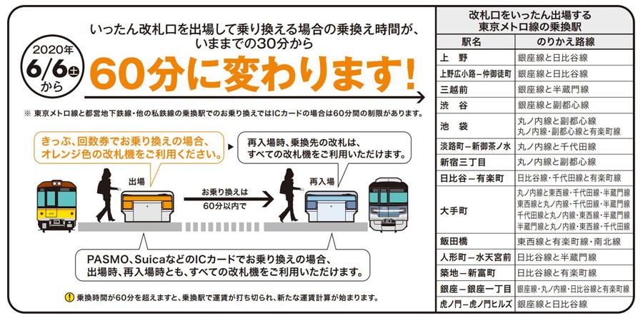 虎ノ門ヒルズ駅|東京メトロ|乗換|乗換時間が60分に延長される