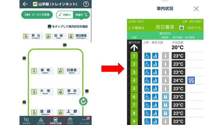 同アプリでは、山手線の混雑状況もリアルタイムで配信されている。