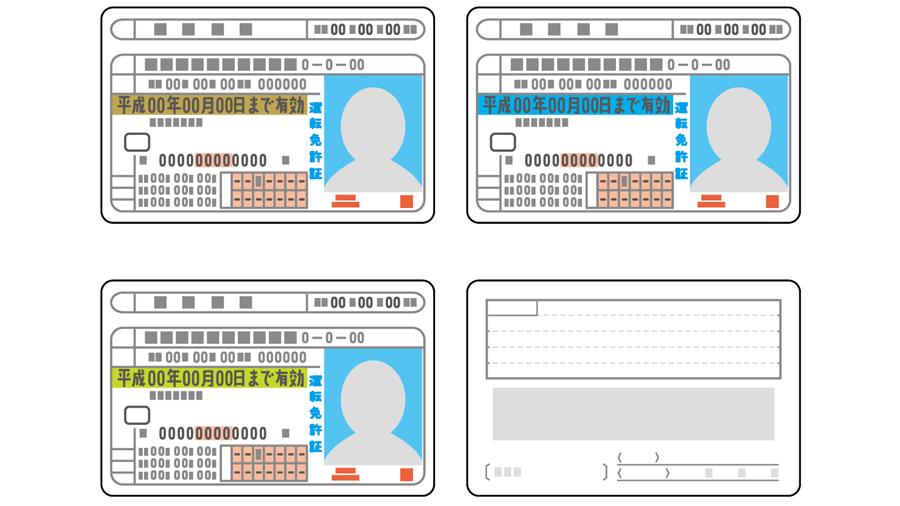 運転免許|休止|更新|延長|郵送|コロナウイルス|運転免許のイメージ