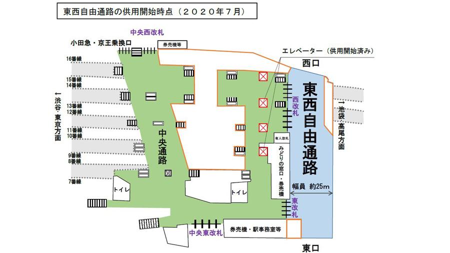 新宿駅|東西自由通路|東口|西口|北通路|東西自由通路の整備後