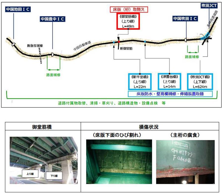 中国自動車道|吹田JCT~中国池田IC|通行止め|工事|工事箇所