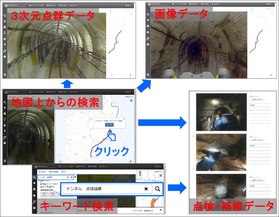首都高「インフラドクター」の特徴その2が、GISプラットフォームからの迅速な検索が可能なこと。