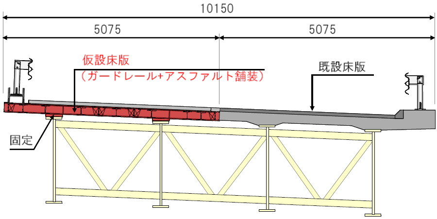 NEXCO中日本と大林組が共同開発した床版取り替え用の架設床版の構造と固定の仕方。画像提供:NEXCO中日本・大林組