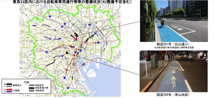 2020年度に整備が予定されているのは、東京23区内における自転車専用通行帯など約17kmだ。