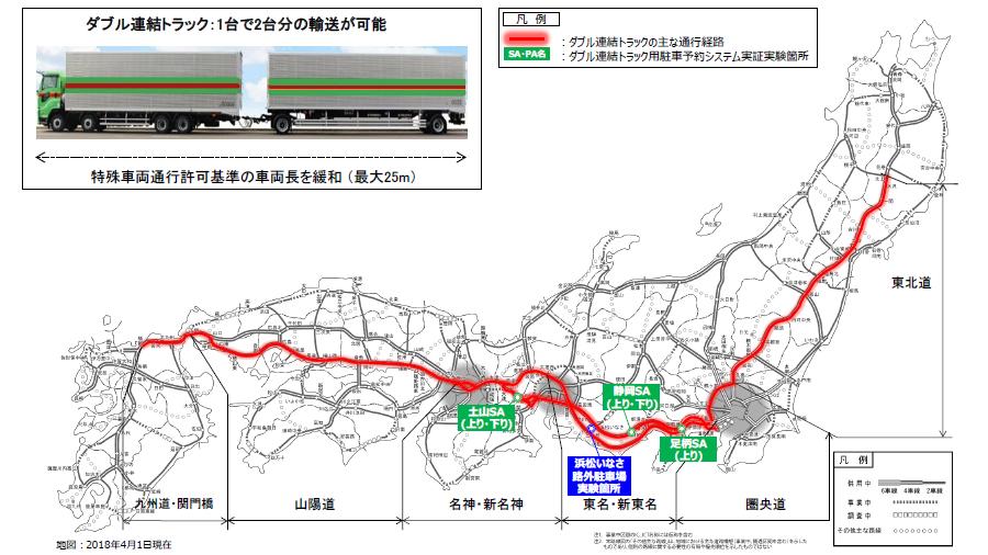 画像2。ダブル連結トラックと、その通行可能な高速道路並びにNEXCO中日本で予約システムの実証実験が予定されている3か所のSAと1か所の路外駐車場。画像提供:NEXCO中日本