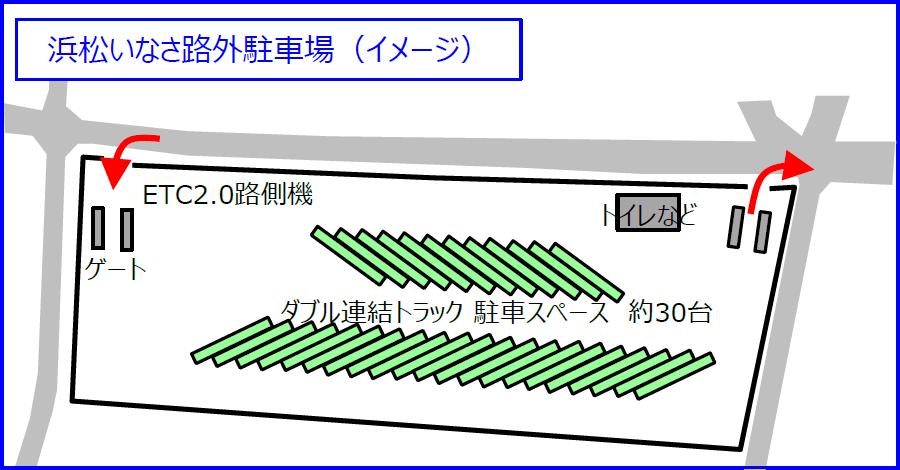画像4。NEXCO中日本が開発中のダブル連結トラック予約駐車システムの路外駐車場方式を採用するE1A新東名高速「浜松いなさ路外駐車場」のイメージ。画像提供:NEXCO中日本