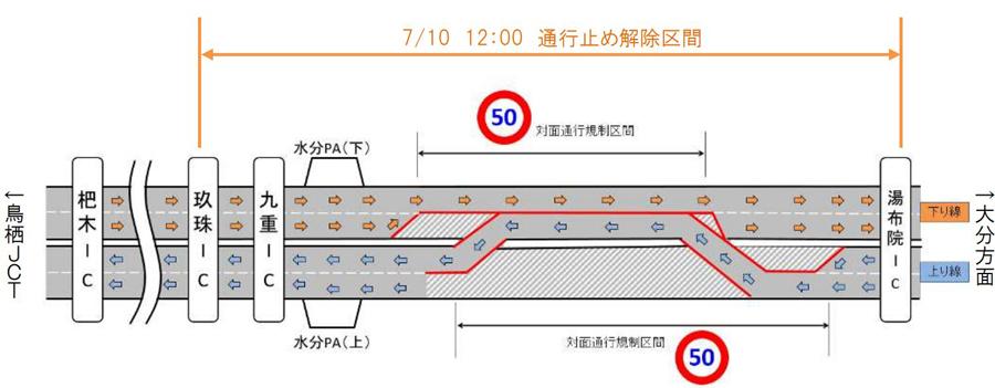 梅雨|大雨|高速道路|通行止め|九州道|大分道|大分道の対面通行規制