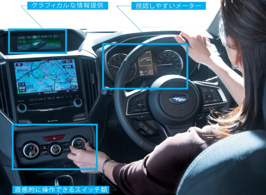 スバルはインターフェースの開発に力を入れている自動車メーカーのひとつ。
