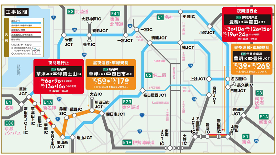 伊勢湾岸道・新名神高速|集中工事|豊田JCT~豊明IC|四日市JCT~草津JCT|全体図