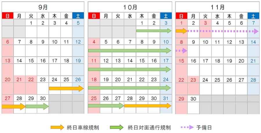 通行規制スケジュールと予備日のカレンダー