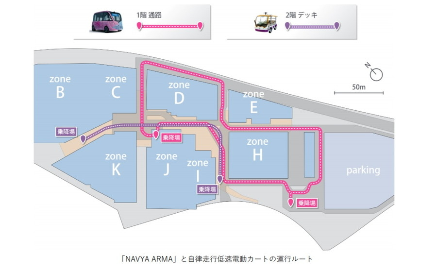 自律走行バス「NAVYA ARMA」運行ルート図