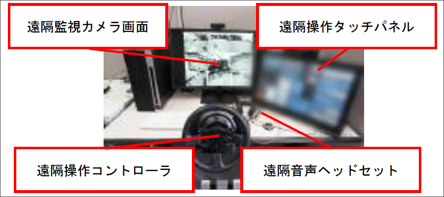 相鉄バスが所有する自動運転バスの遠隔監視・操作システム。相鉄バスプレスリリースより。
