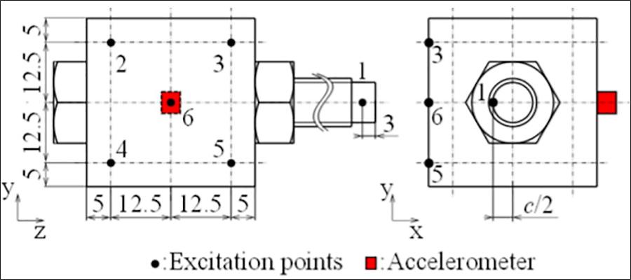 芝浦工大などが共同開発した、ボルトの緩みを検査する手法。検査対象の複数箇所をハンマーで叩き、ボルトの先端の固有振動数を計測することで、緩んでいるか否かがわかる。芝浦工業大学プレスリリースより。