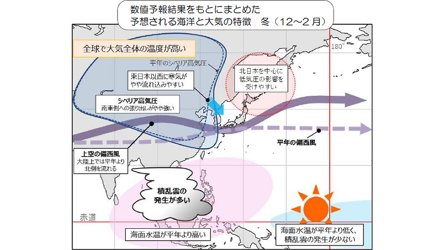 今冬の気象予想。気象庁資料「寒候期予報(令和2年9月25日発表)の解説」より。