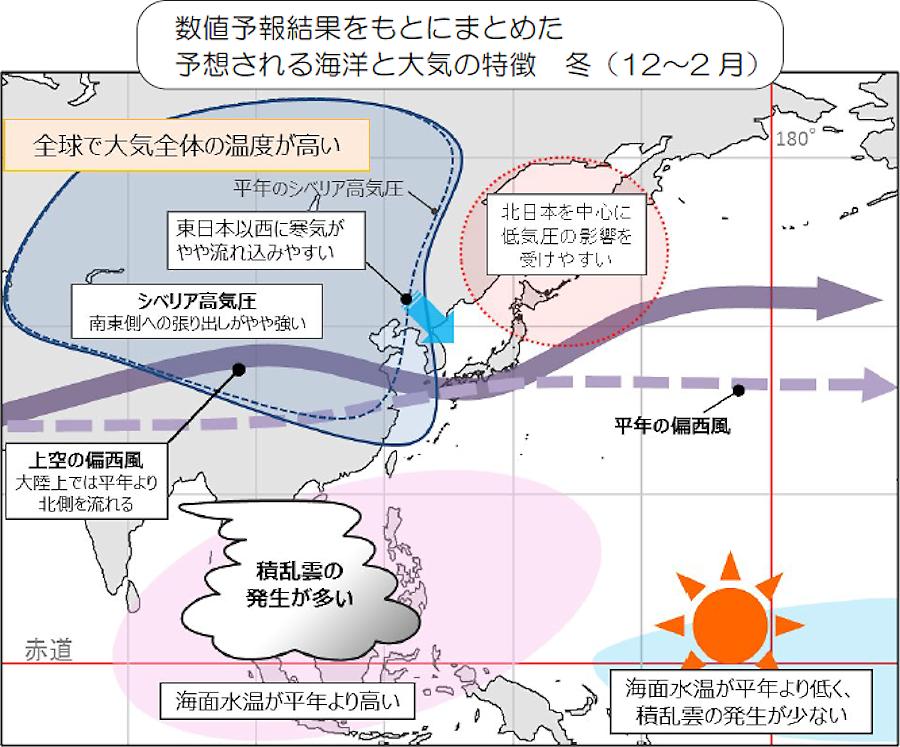 画像1。今冬の気象予想。気象庁資料「寒候期予報(令和2年9月25日発表)の解説」より。
