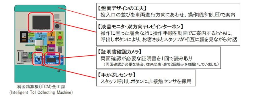 11月5日、NEXCO西日本は島根県の松江地区2か所に新しい料金精算機(ITCM)を導入した。