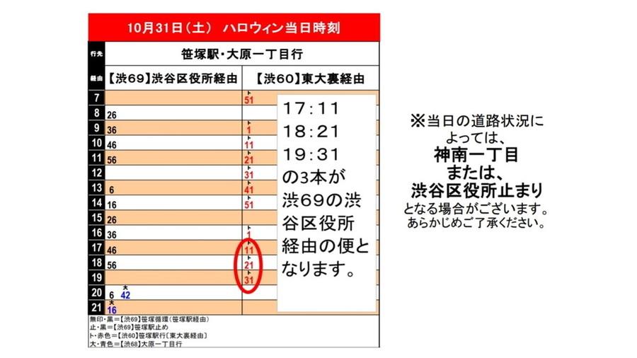 「渋60」渋谷駅~東大裏~渋谷駅の運行系統変更案内