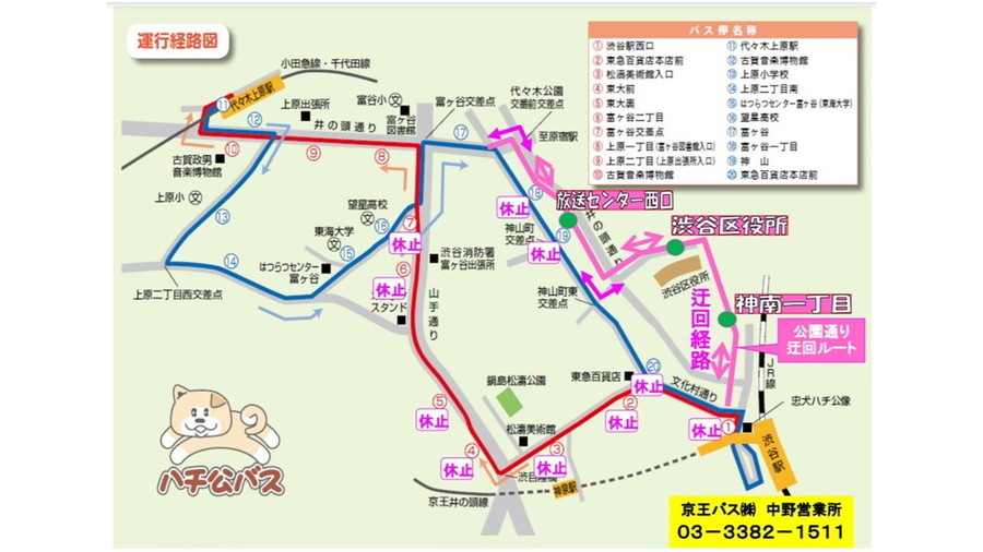 「ハチ公バス 丘を越えて」渋谷駅~代々木上原駅の休止バス停と迂回ルート図