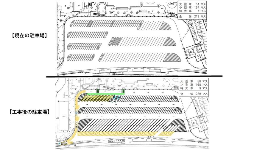 山陽自動車道 小谷SA(上)駐車マス増設工事計画図