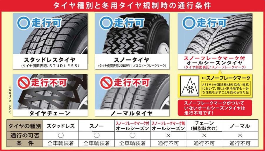 高知道|川之江東JCT~大豊IC|冬用タイヤ規制|走行可能なタイヤ種別