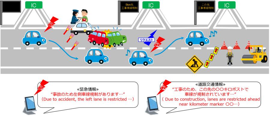 「E-ハイラジ」の情報配信のイメージ