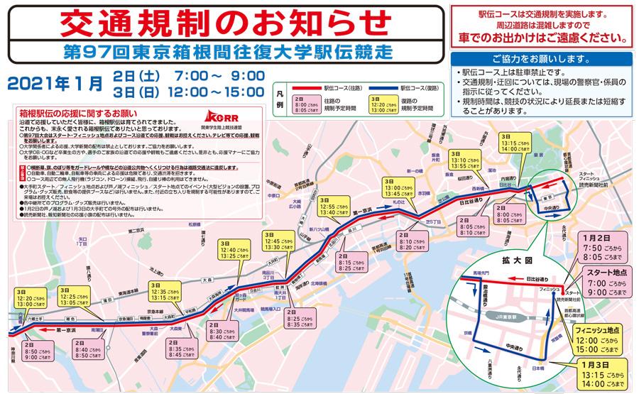 箱根駅伝 交通規制 2021年 観戦自粛 新型コロナ 東京の交通規制予定