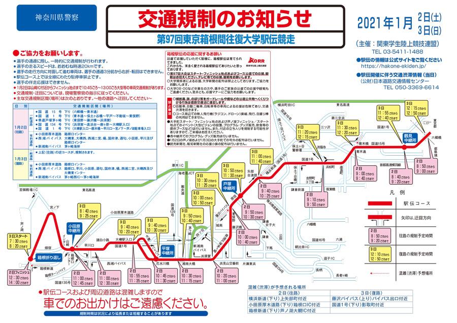 箱根駅伝 交通規制 2021年 観戦自粛 新型コロナ 神奈川の交通規制予定
