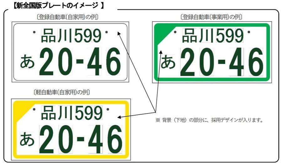 新全国版ナンバープレートのイメージ