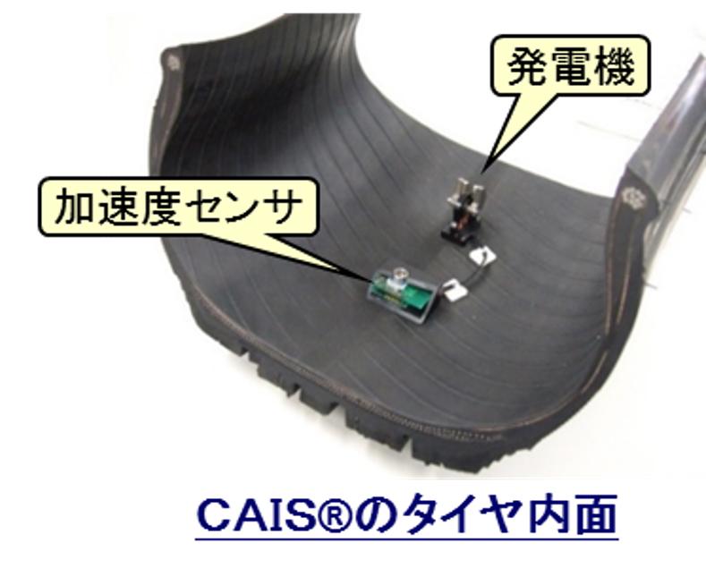 CAISのタイヤ内面