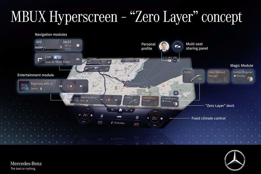 操作と表示などのインターフェイスを「ゼロ・レイヤー」と呼ばれる手法で対応した