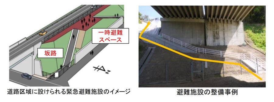 道路区域に設けられる緊急避難施設のイメージ図
