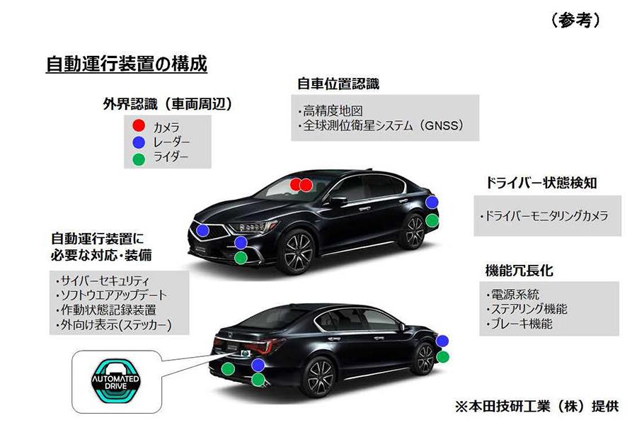 自動運転の現在地(前編)|清水和夫が徹底解説「車の未来」<新連載>第1回