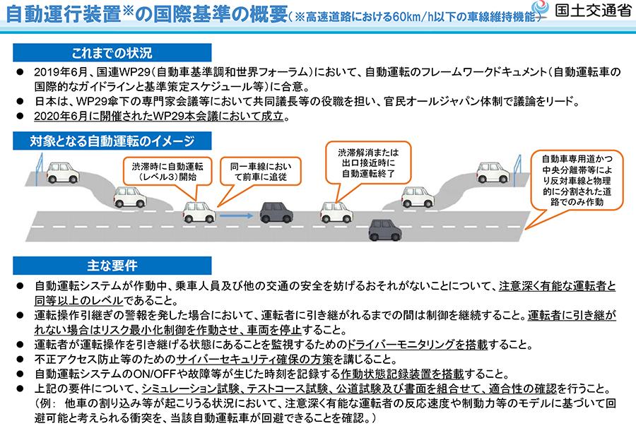 自動運転の現在地(前編)|清水和夫が徹底解説「車の未来」<新連載>