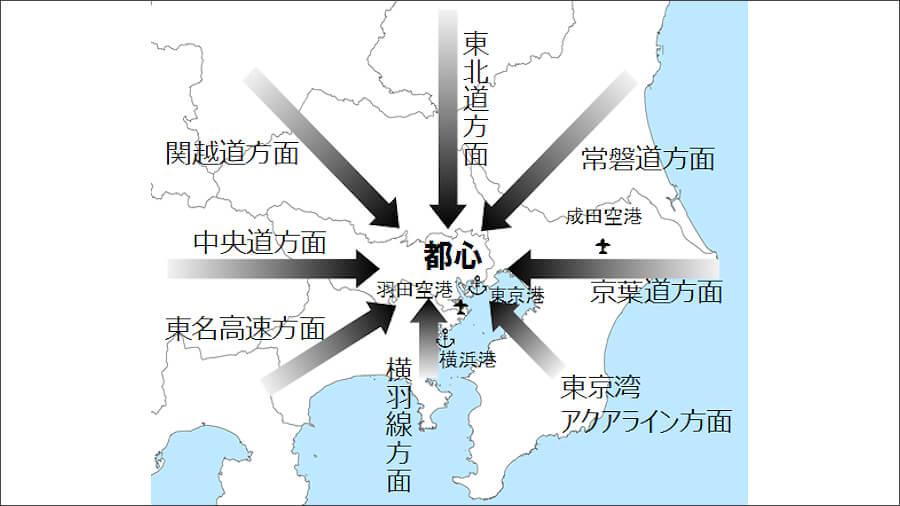 道路啓開「八方向作戦」のイメージ。出典:関東地方整備局ホームページ