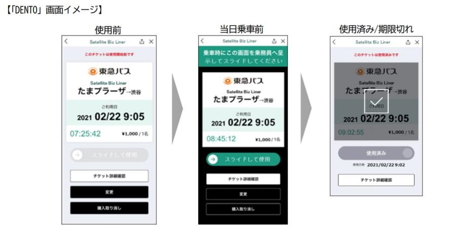 スマートフォン向けサービス「DENTO」画面イメージ