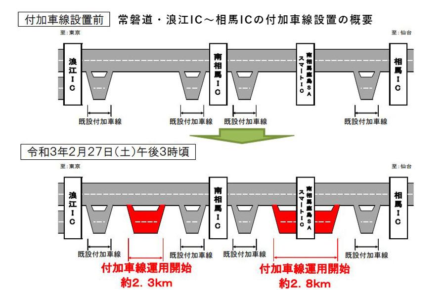 常磐道|4車線化|福島|宮城|浪江IC~相馬ICの付加車線設置概要