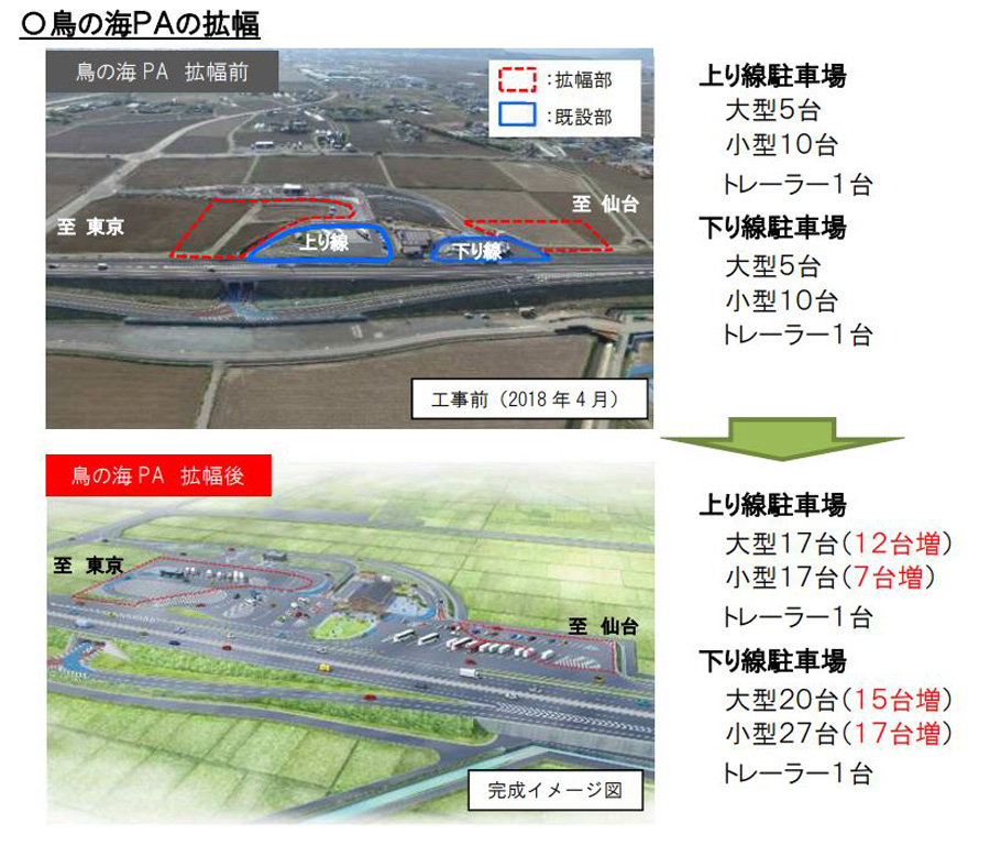 常磐道|4車線化|福島|宮城|鳥の海PAの拡幅工事概要