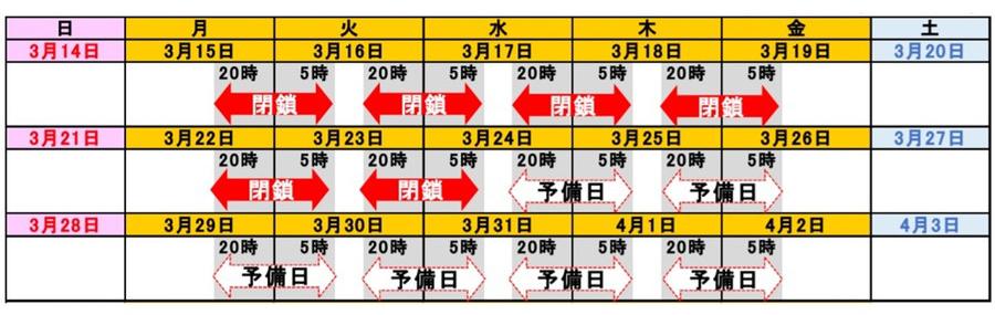 横横道・釜利谷JCT(上)夜間閉鎖スケジュール