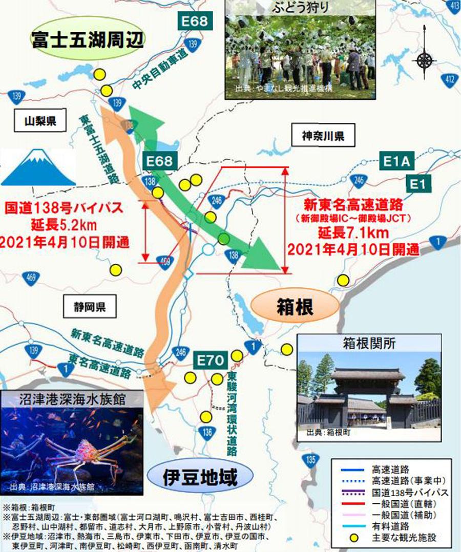 新東名高速|新御殿場IC|御殿場JCT|国道138号|開通|開通効果で周遊観光ルートが形成される