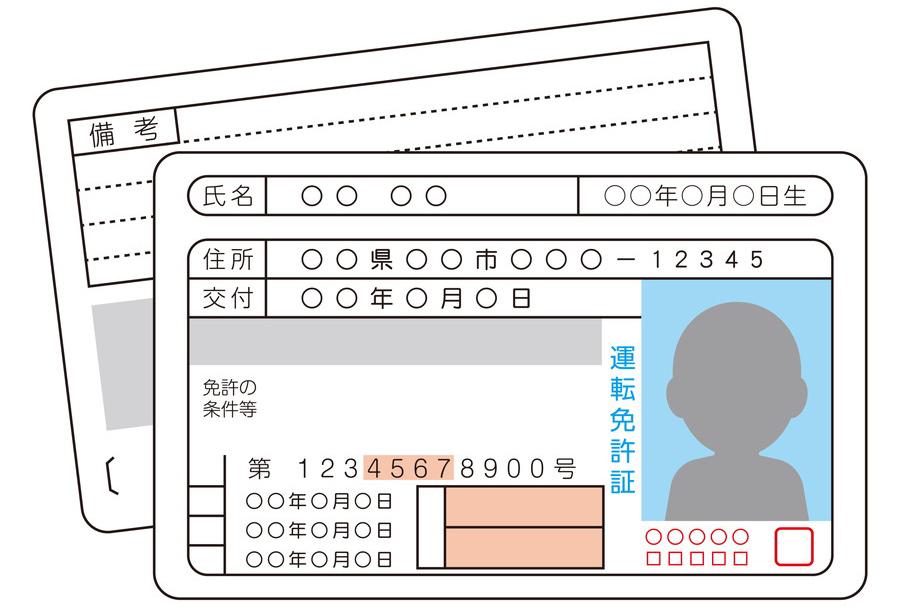 全国の都道府県警察は、運転免許証の有効期限延長の対象者を20201年6月30日までの人に拡大することを発表した。