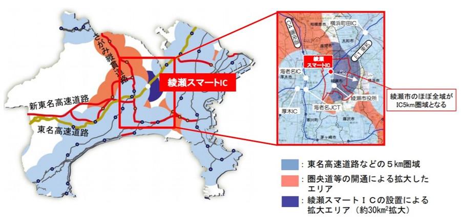 綾瀬スマートIC開通によるメリット:広域アクセス性の向上