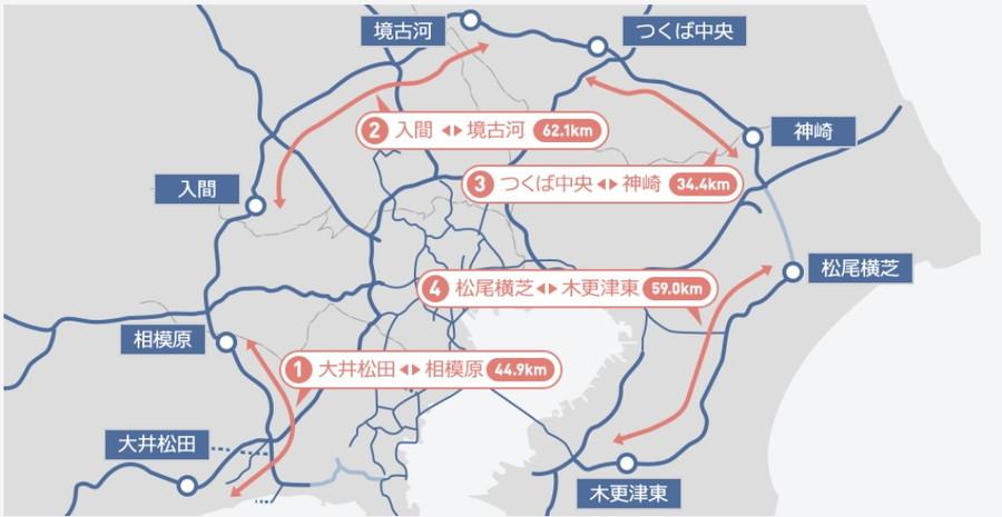 圏央道割引:対象区間マップ