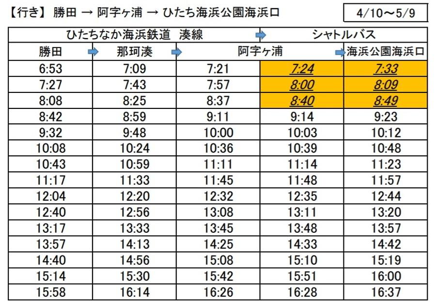 無料バス「ネモフィラシャトルバス」の時刻表(行き)