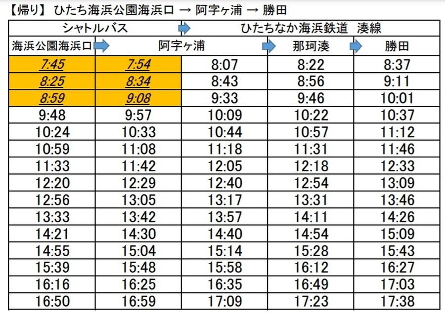 無料バス「ネモフィラシャトルバス」の時刻表(帰り)