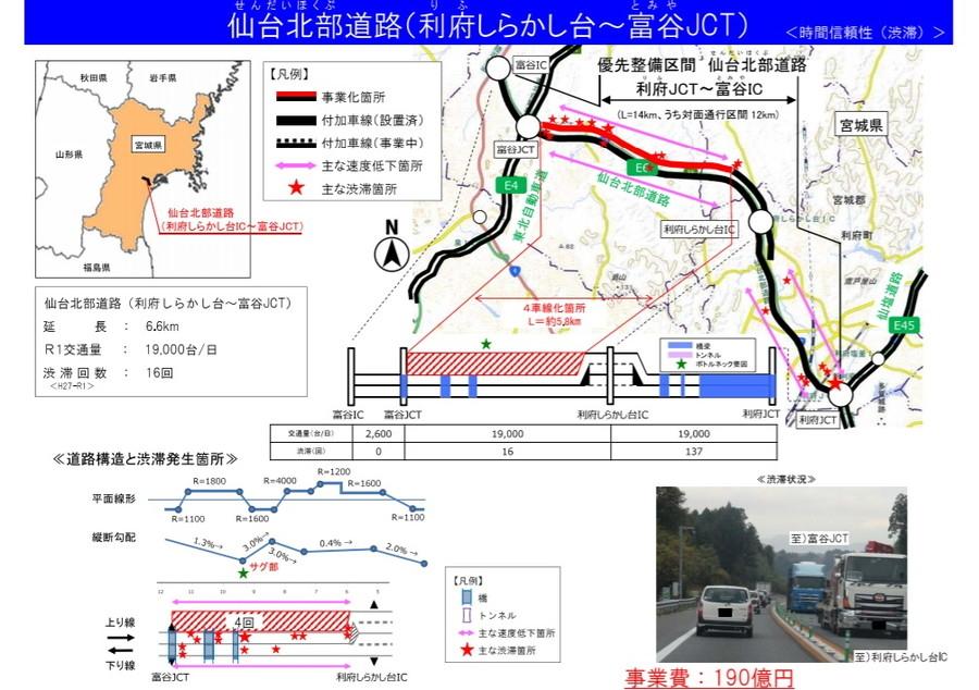 仙台北部道路・利府しらかし台IC~富谷JCTの4車線化工事概要図